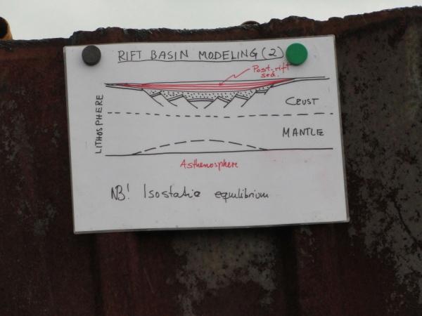 rift-basin-sediments