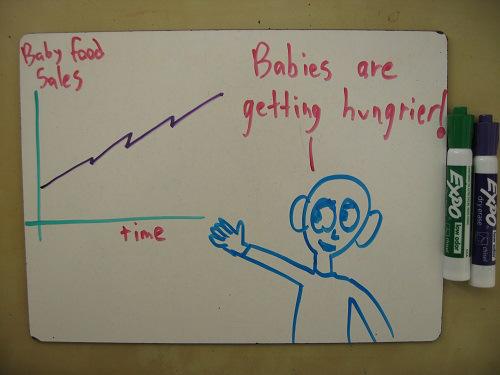 baby-food-sales