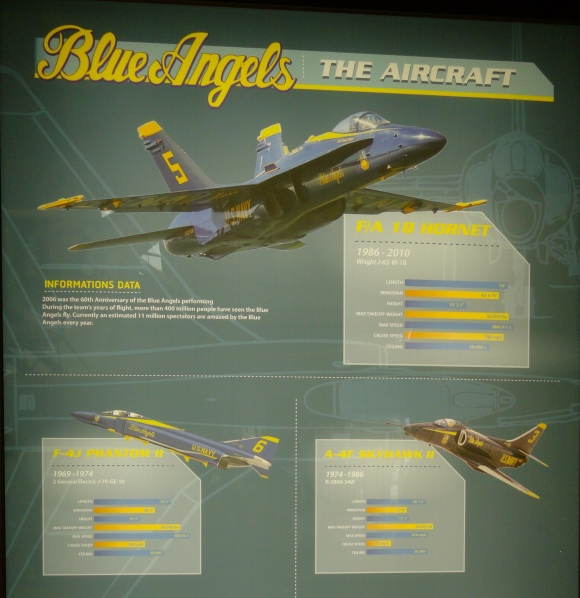 blue-angels-aircraft-history